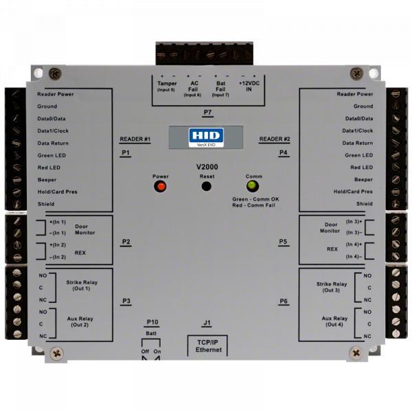 Interface de Leitor/Controlador em Rede V2000